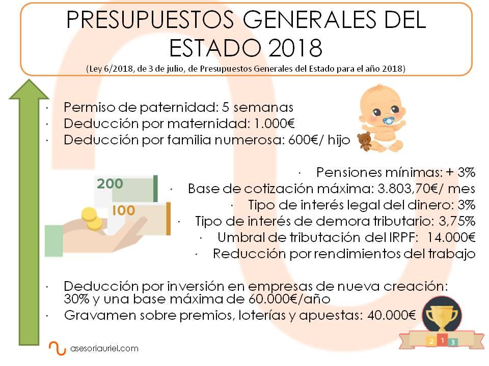 Presupuestos Generales Del Estado Para 2018